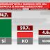 ¿Estaría dispuesto a cambiar su voto para evitar que el MAS gane en las elecciones?