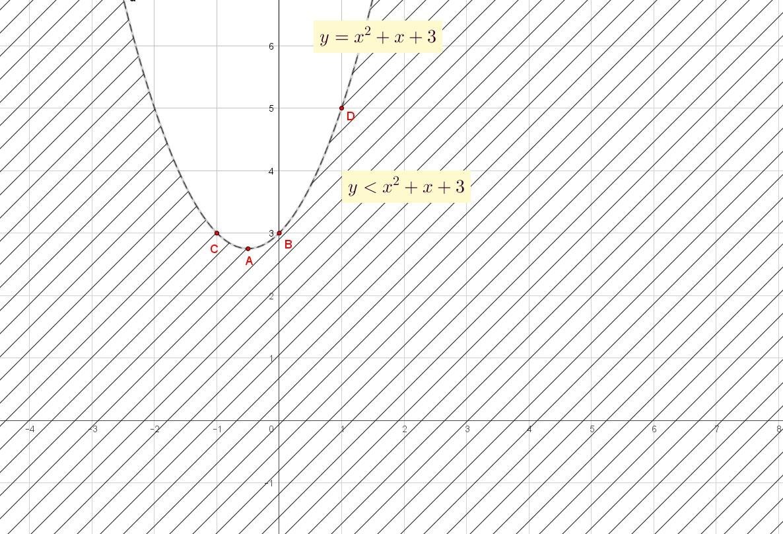 Cara Mudah Menentukan Daerah Himpunan Penyelesaian Pada Sistem Pertidaksamaan Linear Kuadrat