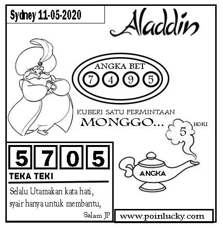 PREDIKSI TOGEL ALADIN