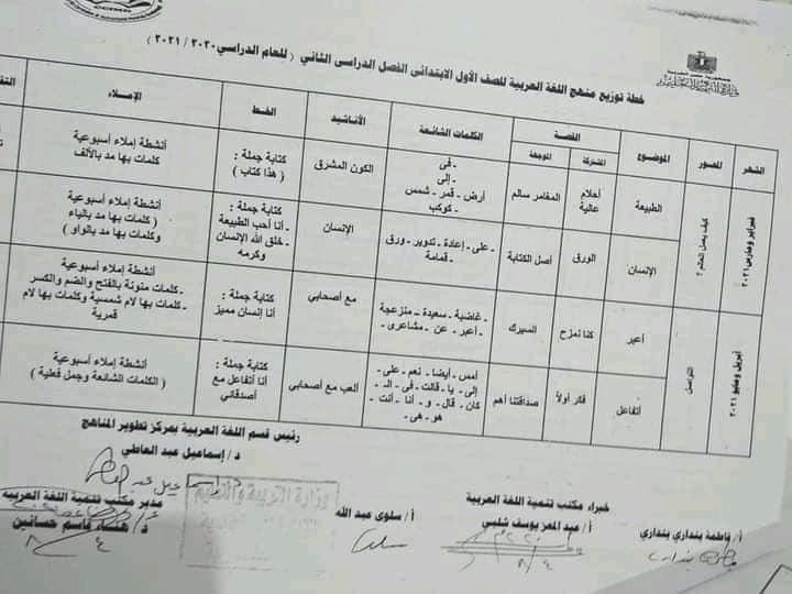 توزيع منهج اللغة العربية لصفوف المرحلة الابتدائية للعام الدراسي 2020 / 2021 1----