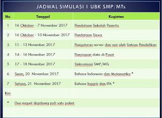 Jadwal Resmi Simulasi 1 UNBK SMK/SMA/MA dan SMP/MTs