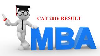 CAT 2016 Result
