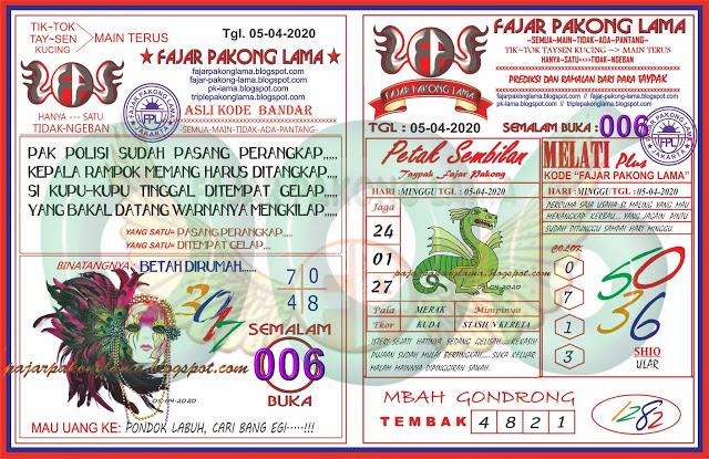 Prediksi Togel Singapura Minggu 05 April 2020 - Fajar Pakong Lama