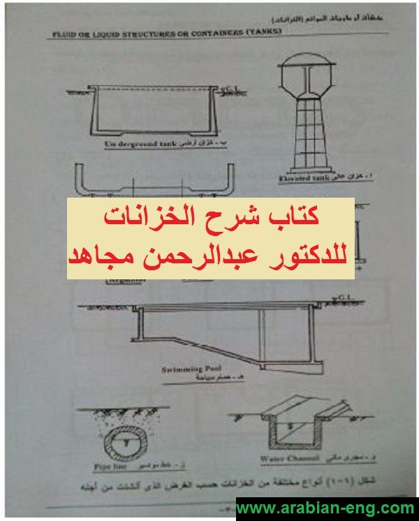 كتاب شرح الخزانات للدكتور عبدالرحمن مجاهد PDF