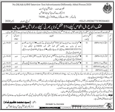 Government Of Sindh Information Department Jobs 2020