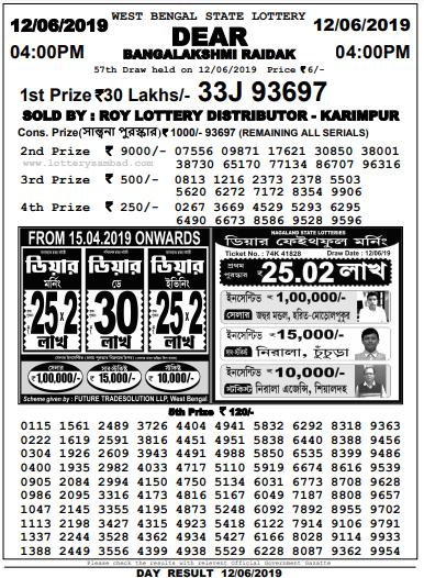 Dear Bangalakshami Raidak Sambad Lottery Results