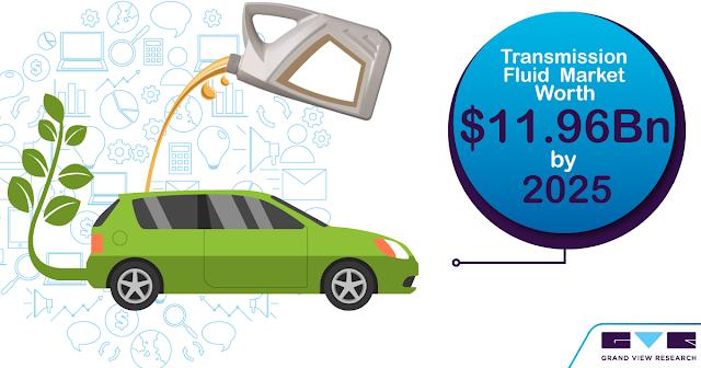 Global transmission fluids market