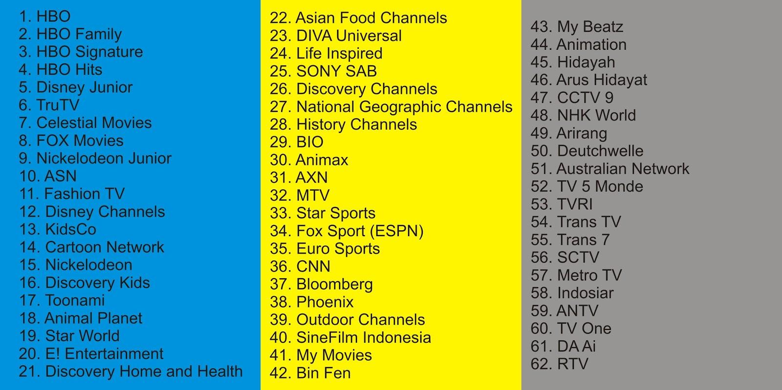 Parabola Mini Ninmedia Cirebon Jaring Topas Tv Prepaid Voucher Topastv Paket Basic 1 Tahun Berikut Daftar Channel Yang Bisa Terbuka Secara Gratis Selama 24 Bulan