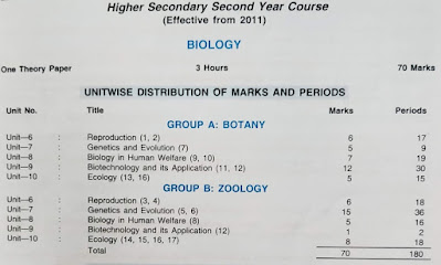 AHSEC HS 2nd year Biology Blueprint