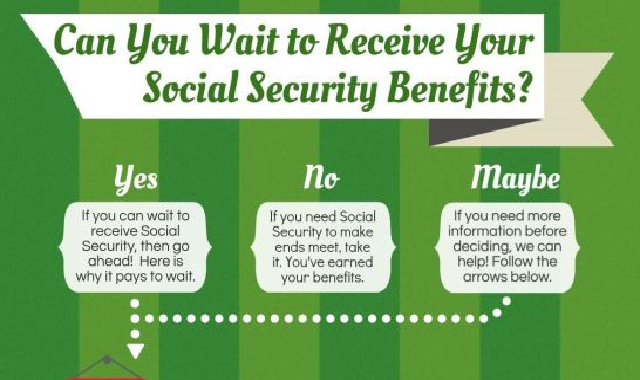 Can You Wait to Receive Social Security Benefits? #infographic