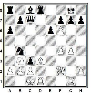 Posición de la partida de ajedrez Spassky - Capelan (Alemania Occidental, 1974)