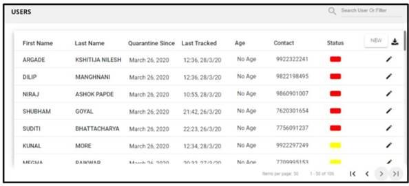 Data-of-Saiyam-App