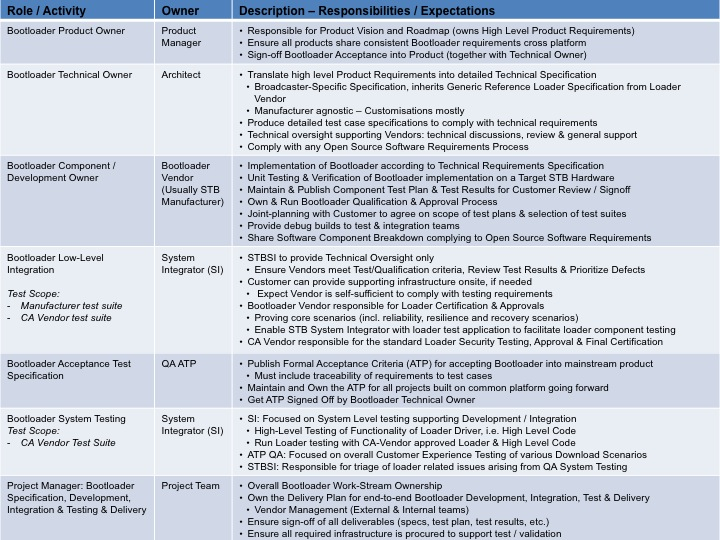 list of professional references template