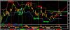 Super Señal de  Trading Binario, MT4