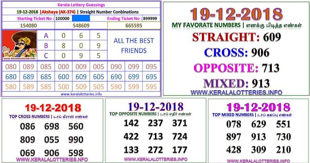 AKSHAYA AK-374 Kerala lottery abc guessing by keralalotteries.info