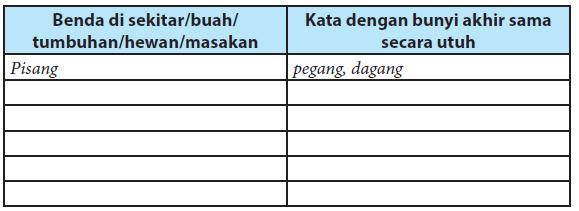 Jawaban Bahasa Indonesia Halaman 171 Kelas 7 Persamaan ...