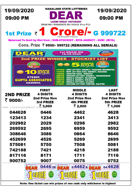 Lottery Sambad Result 19.09.2020 Dear Laxmi Great Saturday 9:00 pm