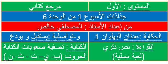 جذاذت المستوى الأول اللغة العربية للأسبوع الأول من الوحدة 6 مرجع كتابي في اللغة العربية