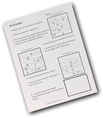 Worksheets Age of the Earth