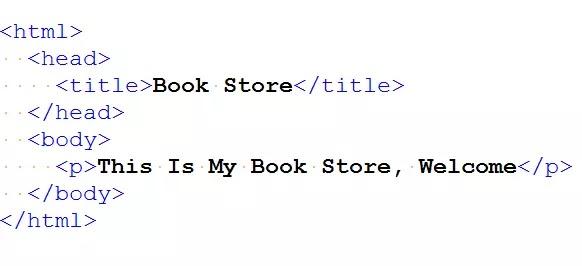 اساس تعلم البرمجة هي لغة html