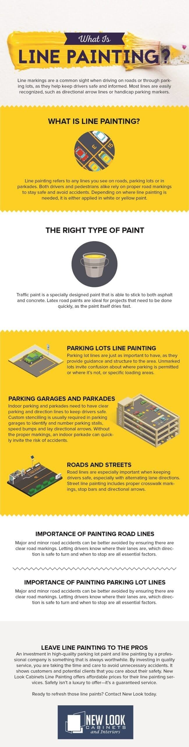 What is Line Painting? #infographic