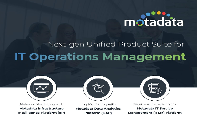 Next-gen Unified Product Suite For IT Operations Management #infographic
