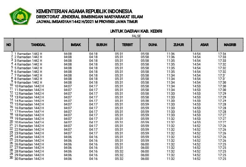 Jadwal Imsakiyah Ramadhan 2021 untuk Kabupaten Kediri Format Pdf