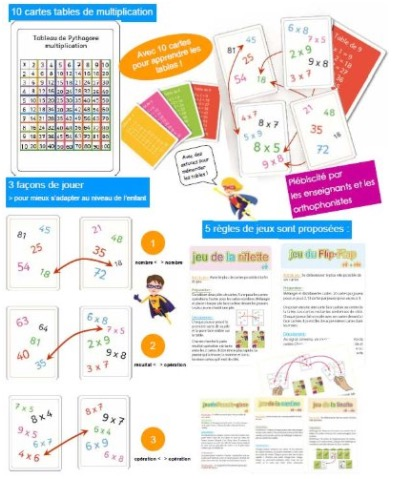 La classe de sanl ane maths des jeux pour apprendre les - Jeux de table de multiplication 1 2 3 4 5 ...