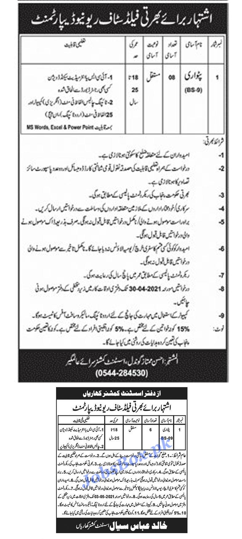 Latest Revenue Department Gujrat Patwari Jobs 2021