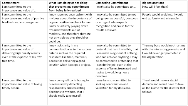 Example responses Exercise 5