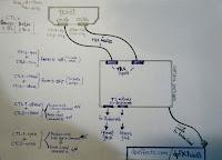 dpFX rockerverb & beta lead switcher sketch