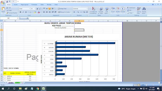 Grafik Jarak Tempuh Siswa Paud TK KB TPA SPS dan RA