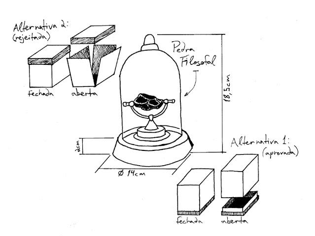Desenhos da cupula da vidro com suas medidas e de alternativas da caixa.