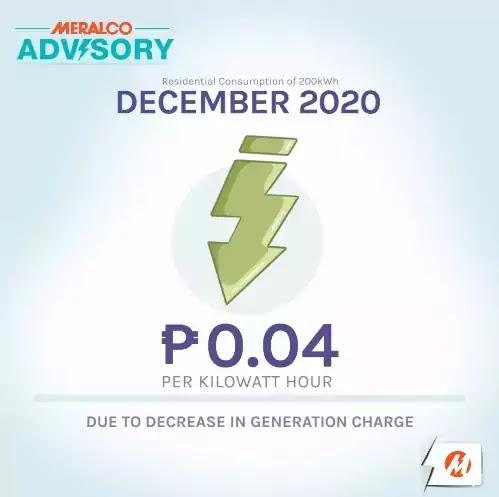 Meralco December 2020 Advisory