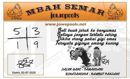 Prediksi Mbah Semar Kamis 02 Juli 2020