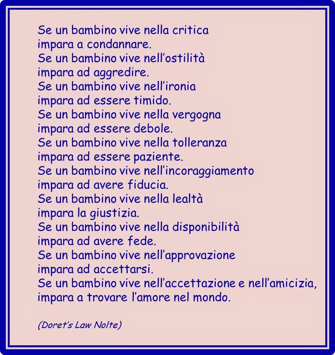 Francesca Ceccherini Testi E Immagini Di Psicologia