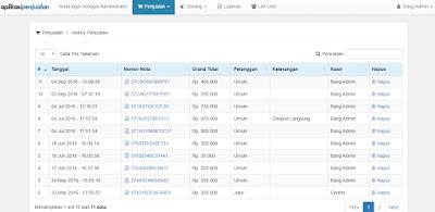 source code aplikasi penjualan dengan codeigniter