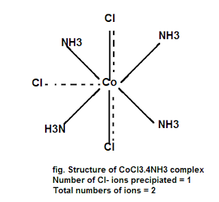 CoCl3.4NH3 complex