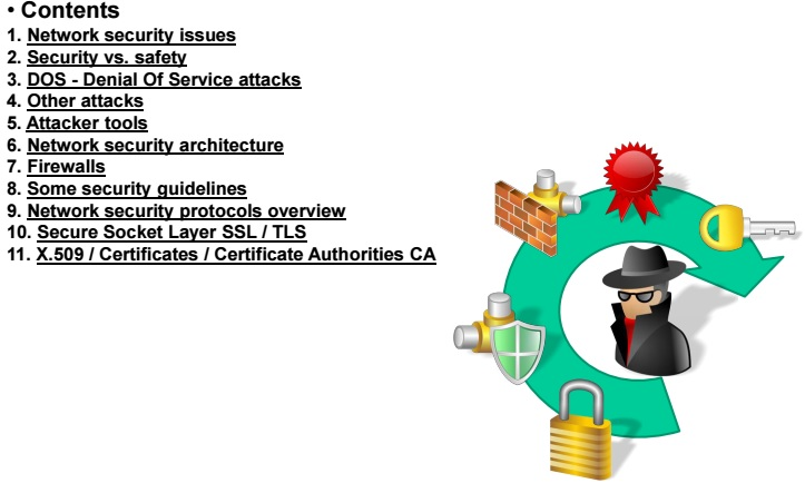 Secure Socket Layer Pdf
