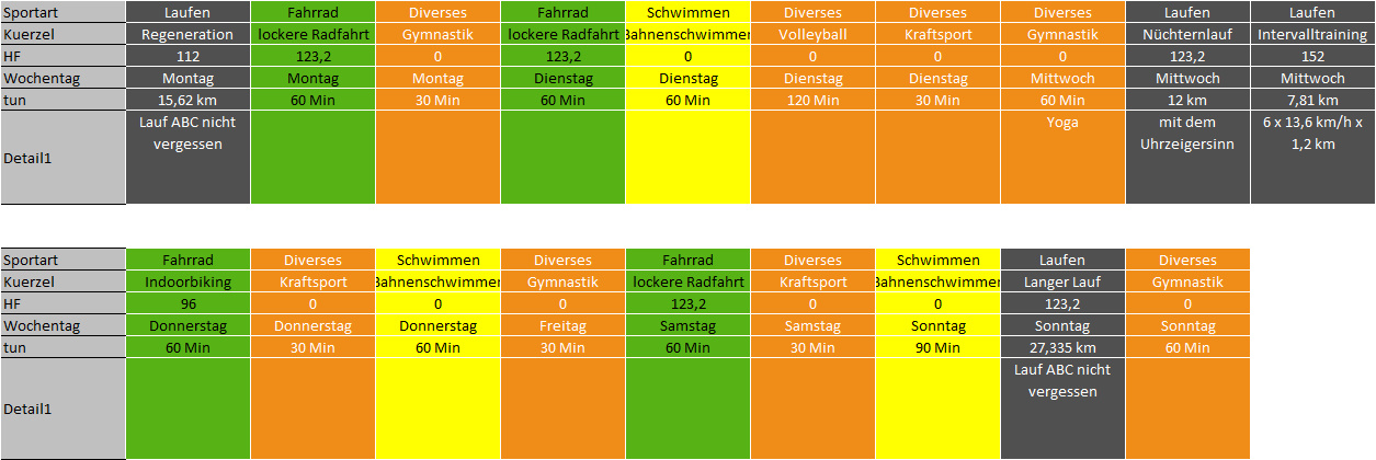 Training, Marathon, Ultramarathon, Triathlon, Schoenwettersportler