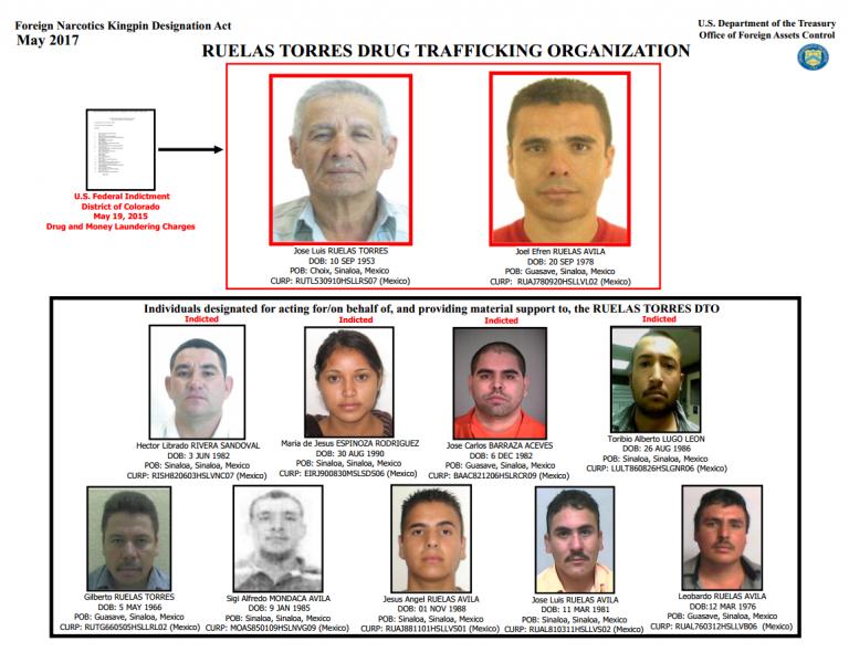 Cártel de los Ruelas Torres, nueva organización de narcotráfico en Sinaloa
