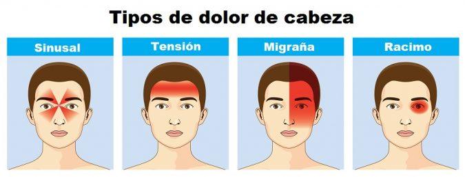 dolor cabeza costado izquierdo