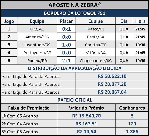 LOTOGOL 791 - RESULTADOS / RATEIO OFICIAL 05