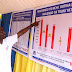 Hali ya maambukizi ya VVU Tanzania na wanaotumia dawa