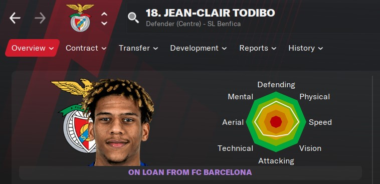 Jean Clair Todibo Football Manager 2021 FM21 FM2021