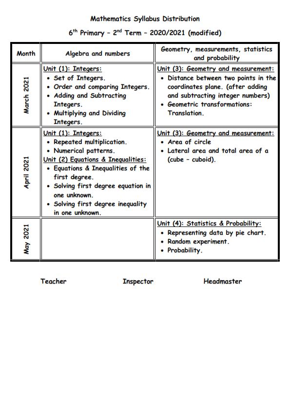 توزيع مناهج الفصل الدراسي الثانى 2021 المعدلة 4-9%2BT2_003