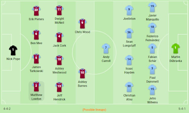 Prediksi Burnley vs Newcastle United — 14 Desember 2019