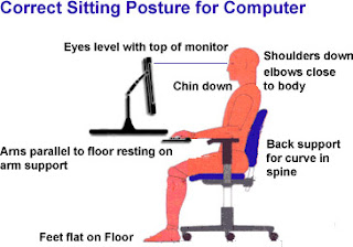 Healthy Sitting Tips