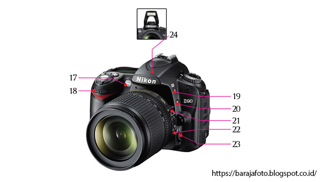 Bagian kamera dan fungsinya