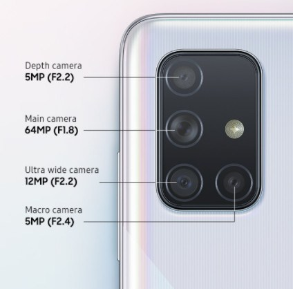 Camera Samsung Galaxy A71